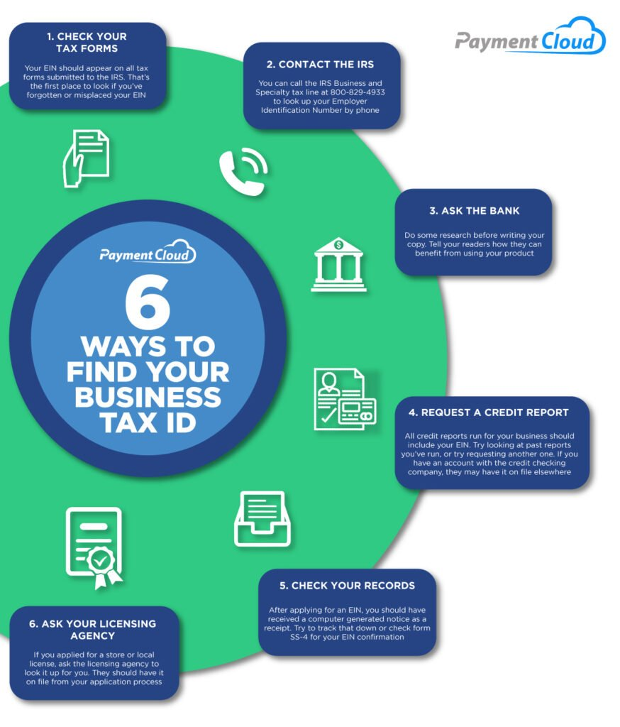 EIN Lookup - 6 Ways to Find Your Business Tax ID